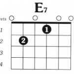 https://www.guitarlessons-atlanta.com/wp-content/uploads/2015/07/E7-Basic-Guitar-Chord-Charts1-150x150.png