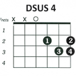 http://www.guitarlessons-atlanta.com/wp-content/uploads/2015/07/how-to-play-the-dsus-4-chord-on-guitar-150x150.png