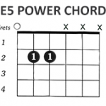 http://www.guitarlessons-atlanta.com/wp-content/uploads/2015/07/how-to-play-the-e5-power-chord-on-guitar-150x150.png
